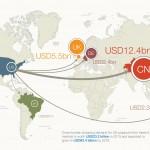 去哪儿接入Paypal系统 加码国际机票布局