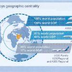 卡航新飞机能否将多哈机场变为全球中心?