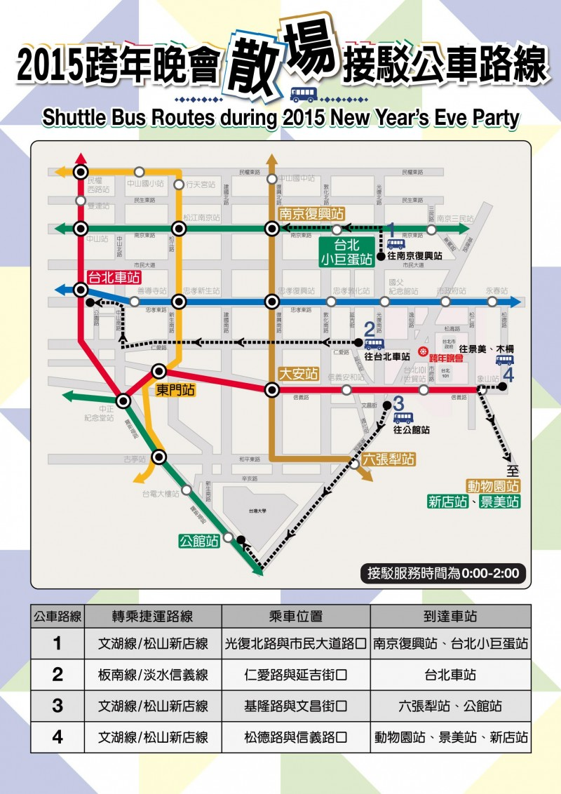 台北跨年晚会交通管制!行人不能骑U Bike~