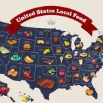 美国各州特产地图