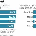 外国人不去中国旅游的原因