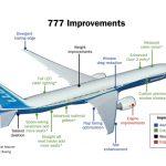 更轻更省油 波音披露777升级详情