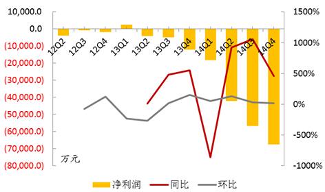 """《解析在线旅游""""价格战""""背后的市场规律》"""