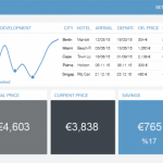 DreamCheaper帮用户找最低的酒店预订价格
