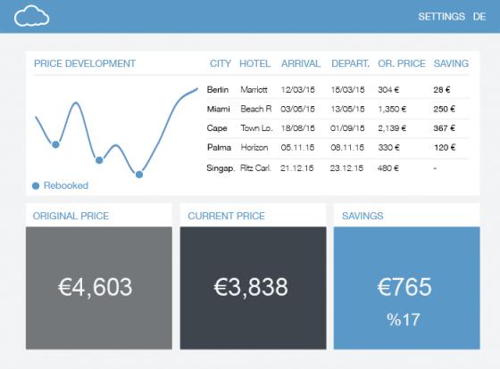 《DreamCheaper帮用户找最低的酒店预订价格》