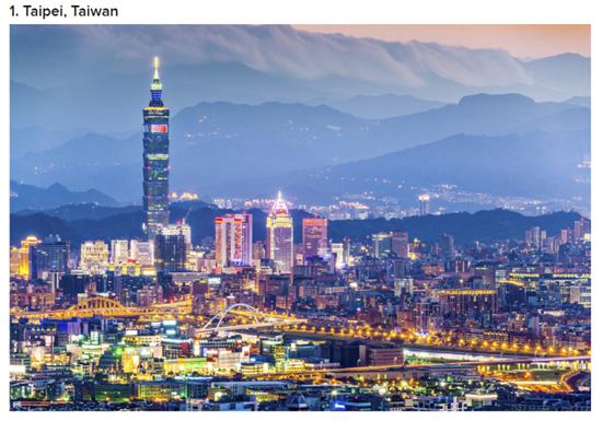 美国网站选出53个一生必造访城市 台北排第1(图)