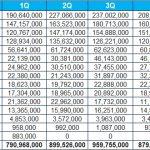 2014年美国航企行李费达35亿美元 达美最高