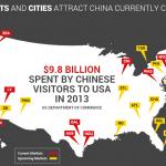 去美国旅游的中国游客最爱购物