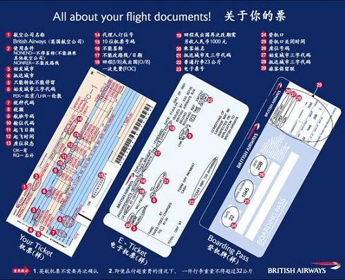 《怎么买特价国际机票?》