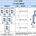 全日空NH航空公司 2016年行李新规定