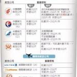 国航CA免费行李托运改成1件(2016年6月更新)