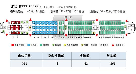 波音777-300er