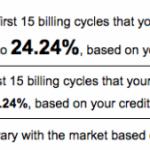 美国信用卡的APR,年利率,日利息