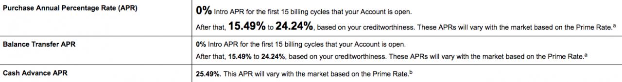 《美国信用卡的APR,年利率,日利息》