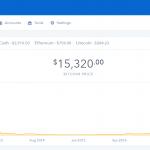 怎么购买比特币bitcoin?