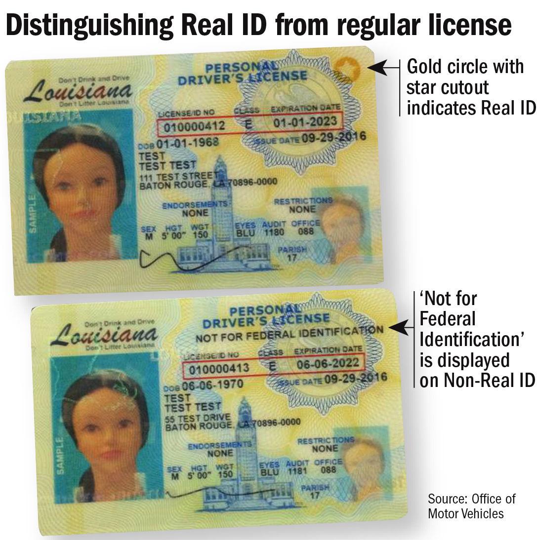 《加州必须办理真实ID吗?Real ID 加州全解答》