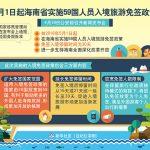 中国签证海南免签30天,入境内陆还须办理落地签