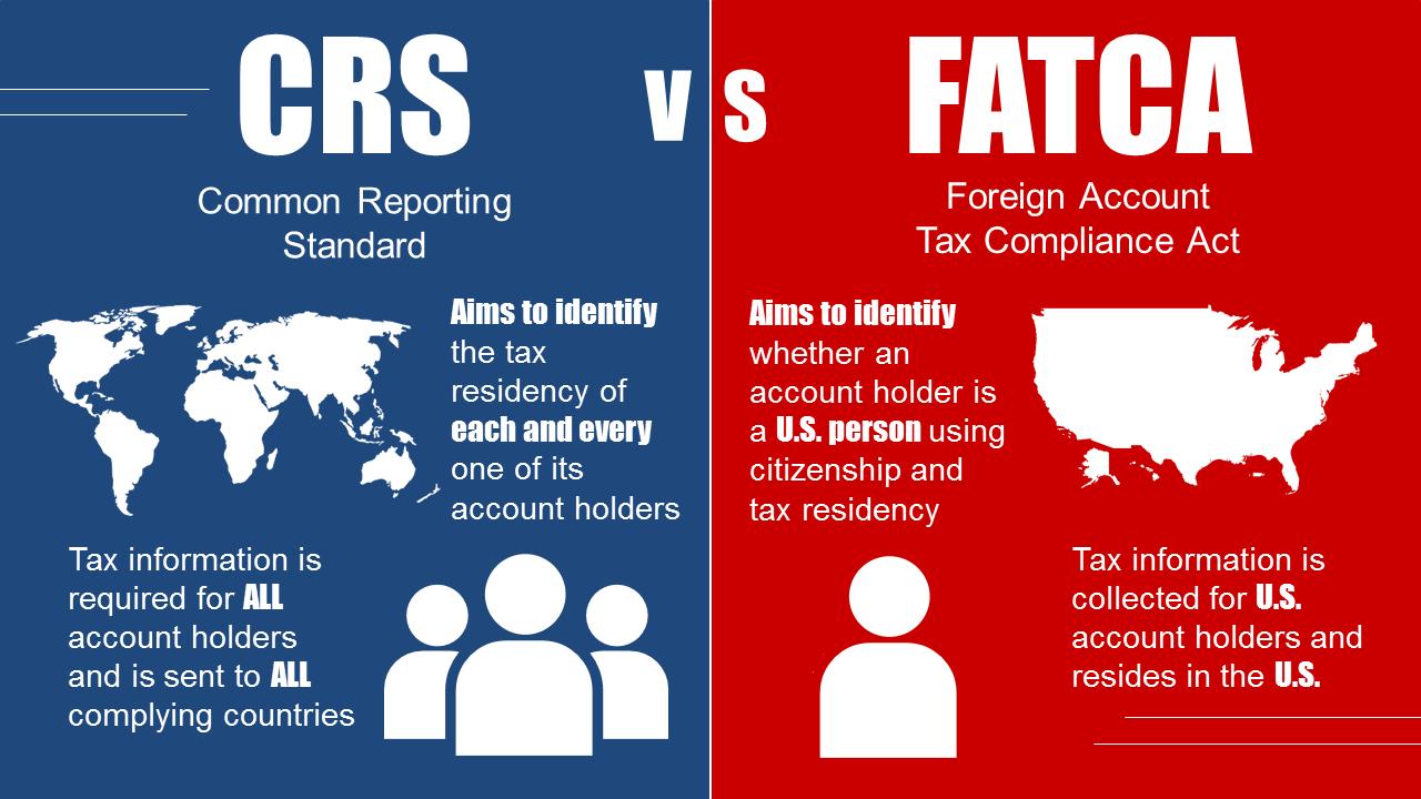 《什么是CRS?中国国籍海外账户税收问题》