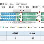 国航波音777 飞机型号介绍