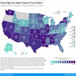 2018年美国哪个州销售税最低?